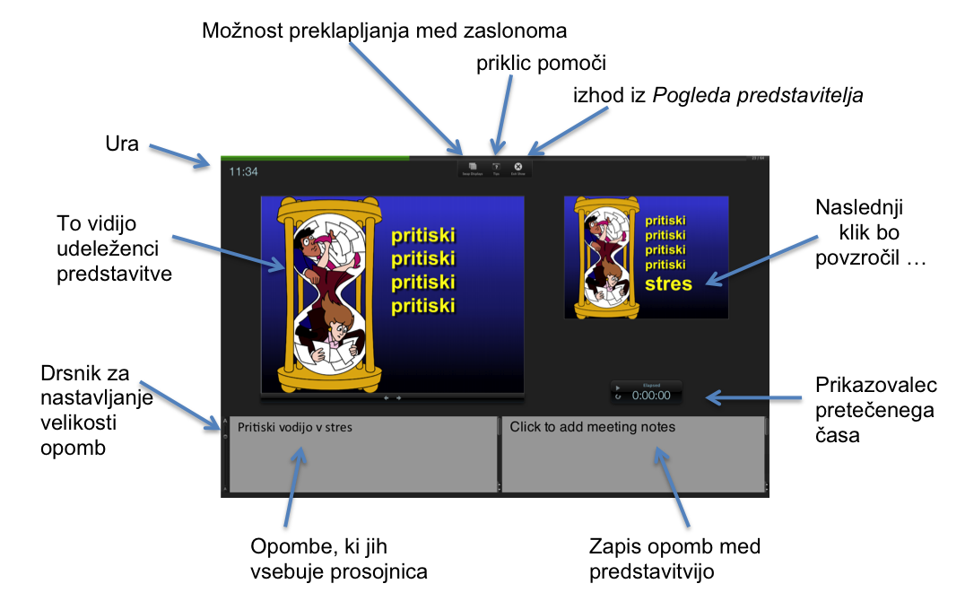 pv-razlaga.png