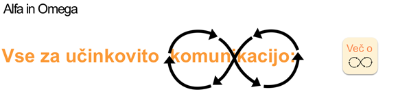 Pojasnilo komunikacijske pentlje